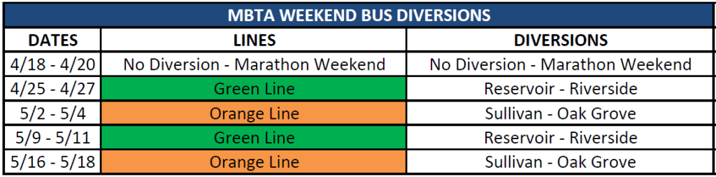 MBTA%20Weekend%20Bus%20Diversions